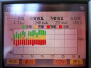 20110716_発電月間201107前半