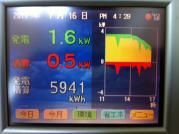 20110716_発電
