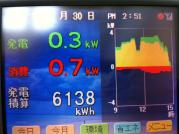 20110730_発電(1)