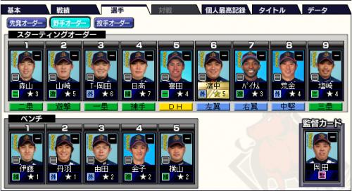 オーダー野手