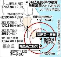 20110515-積算放射能量