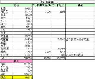 9月家計簿