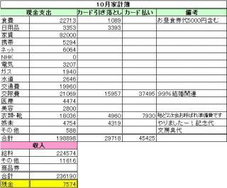 10月家計簿