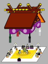 現在の土俵(吊り屋根)