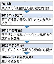 20111027k0000m040152000p_size5.jpg