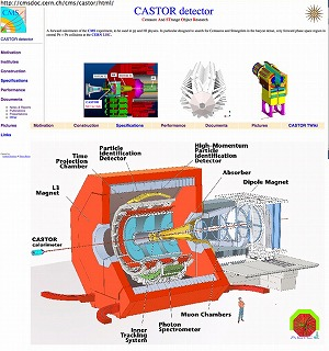 LHCの最初の消滅イベント