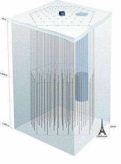 南極の巨大ニュートリノ観測装置『IceCube』