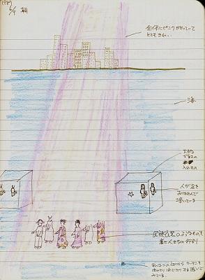 1987年6月9日朝の夢