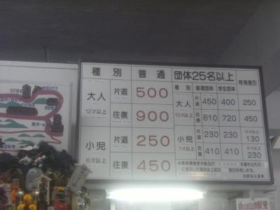 変換 ~ DSCF0927