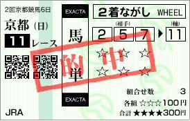 2010きさらぎ賞・馬単