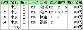 2010.0221東京12