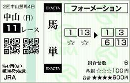 2010弥生賞