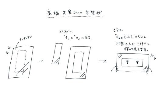 m_takahashi