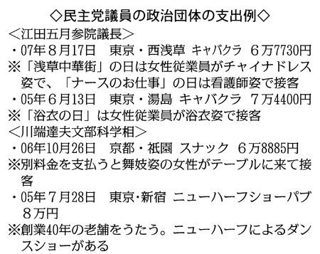 川端達夫文部科学相の政治団体「達友会」では東京・新宿のニューハーフショーパブへの支払いがあったほか、同氏が代表を務める「民主党滋賀県第1区総支部」では、京都・祇園で舞妓姿の女性が接客する店もあった