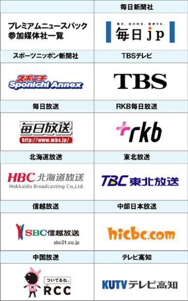 スポーツニッポン(スポニチ)とTBSは毎日新聞の延命装置
