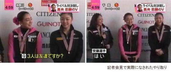 女子フィギュア世界選手権\013人は友達ですか?