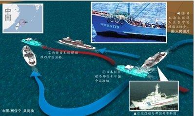 尖閣諸島沖での衝突事件を説明する支那