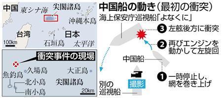 尖閣ビデオ中国船の動き