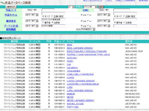 JASRACが運営する「作品データベース検索サービス」で調べてみると、出版社名「フジパシフィック音楽出版」、 アーティスト名「KARA(韓国)」で大量にヒットする