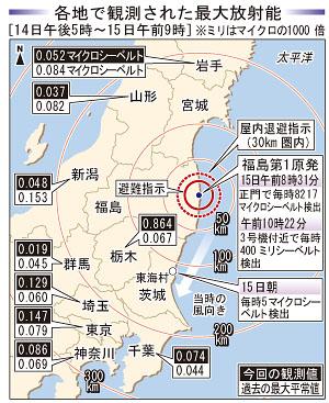 各地で観測された最大放射能
