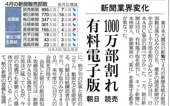 朝日770万部16万部減 産経新聞5月19日3面の記事部分スキャン画像