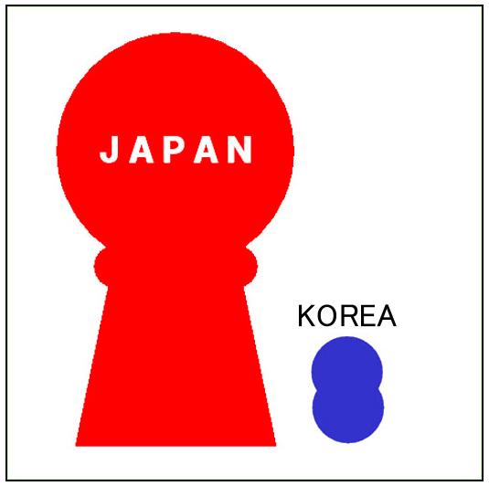 日本の大仙稜古墳と韓国最大の古墳との比較
