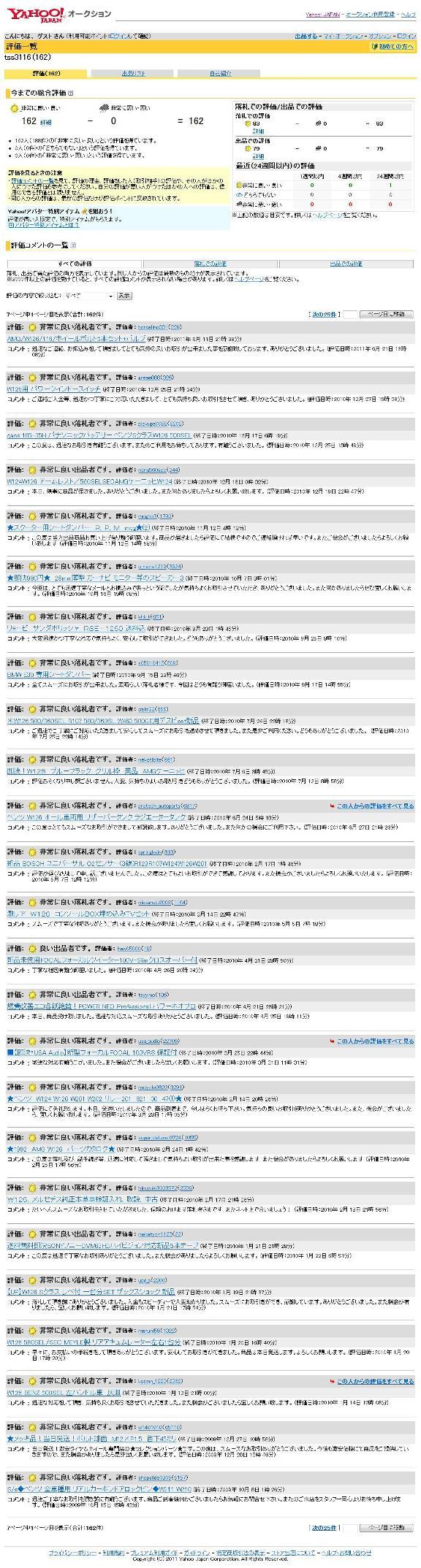 【ニュース】フジテレビ社員、井上博昭さん 懸賞品を横領し、ヤフオクで転売か?