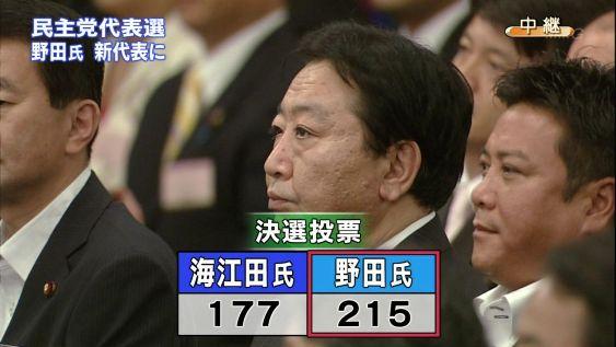 29日の民主党代表選は、1回目の投票で1位だった海江田万里経済産業相を、野田佳彦財務相が決選投票で破る大逆転劇となった