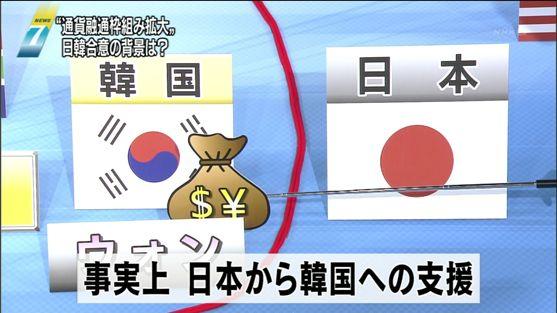NHKニュース 事実上 日本から韓国への支援