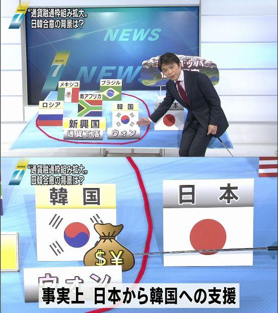 事実上 日本から韓国への支援(19日7時NHKの報道画面より).