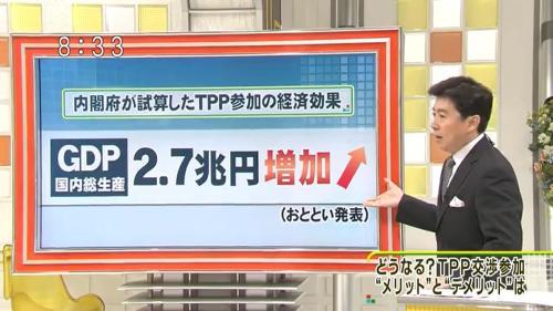 TPPに参加すれば、自由経済というところに自由貿易に参加すれば今回、国内総生産は2.7兆円ですが増えますよと、一昨日発表されました。」