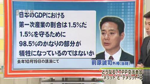 前原・・・当時の外務大臣は、「ちょっと待ってください」と、「農家の皆さんの気持ちは分かるけれども」日本のGDPにおける第一次産業の割合は1.5%です、農業、漁業その1.5%を守る為に98.5%のかなり