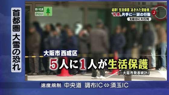 2月11日放送テレビ朝日「JチャンネルSP」西成区では区民の5人に1人の割合で生活保護費(公費)を受けており、西成区の毎月の支給額は20億円超