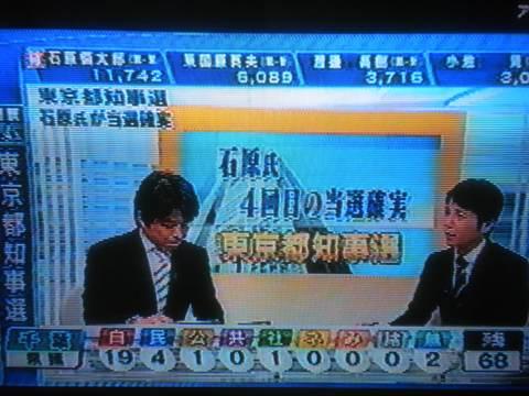 東京都知事選NHKが石原のパチンコ批判を無視