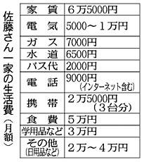 金沢の佐藤さんの生活費内訳