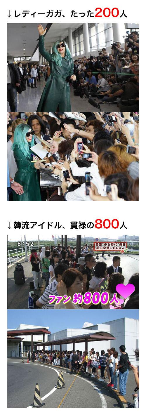 韓流の虚構 少女時代とレディ・ガガの空港での人数