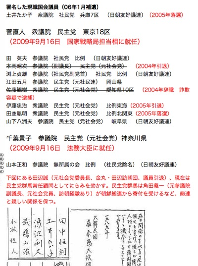 江田五月は韓国の政治犯で北朝鮮の日本人拉致事件犯、辛光洙(シンガンス)死刑囚の釈放嘆願書に署名