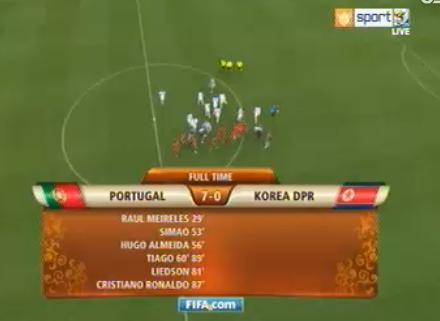 W杯でポルトガルに0-7で大敗した北朝鮮