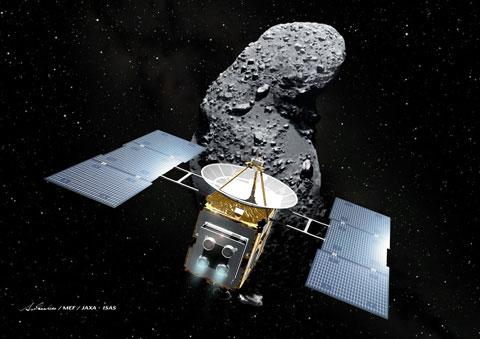 小惑星「イトカワ」を目指したハヤブサ