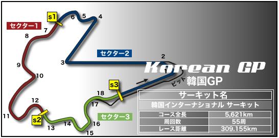 韓国インターナショナルサーキット