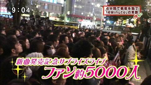 マスコミの嘘人数韓国