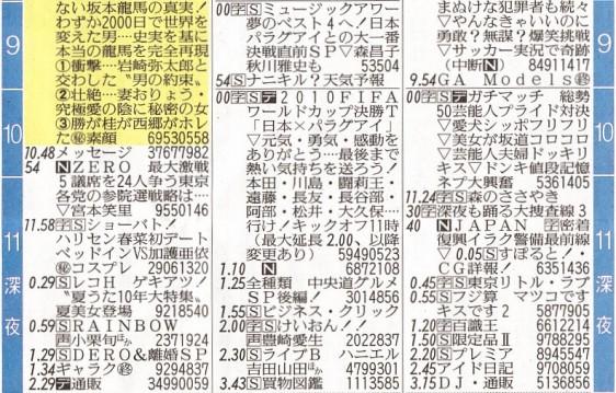 TBS新聞テレビ欄「元気・勇気・感動をありがとう…最後まで 熱い気持ちを送ろう!」