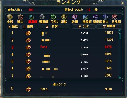 20110905(タイガー順位)