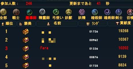 20110919(タイガー順位)