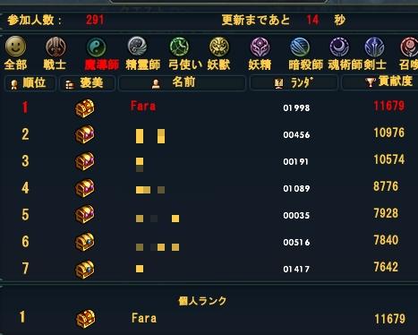20111003(タイガーランド順位)