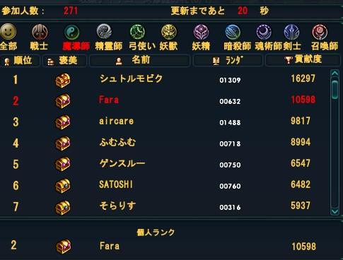 20111010(今週のタイガー)
