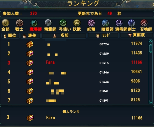 20111024(タイガー順位)