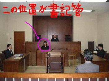 書記官の場所