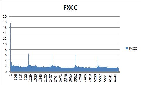 eurusd_FXCC