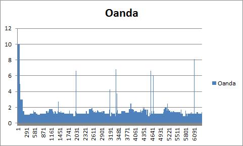 eurusd_Oanda